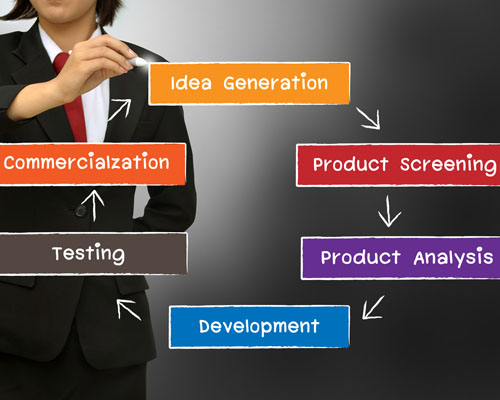 Komotion technologies ltd rapid technology for Product development services